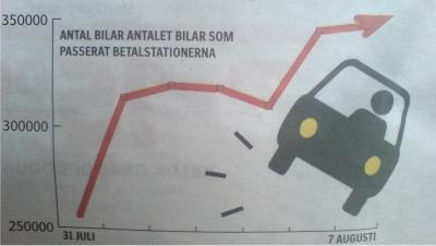 Stockholm tax